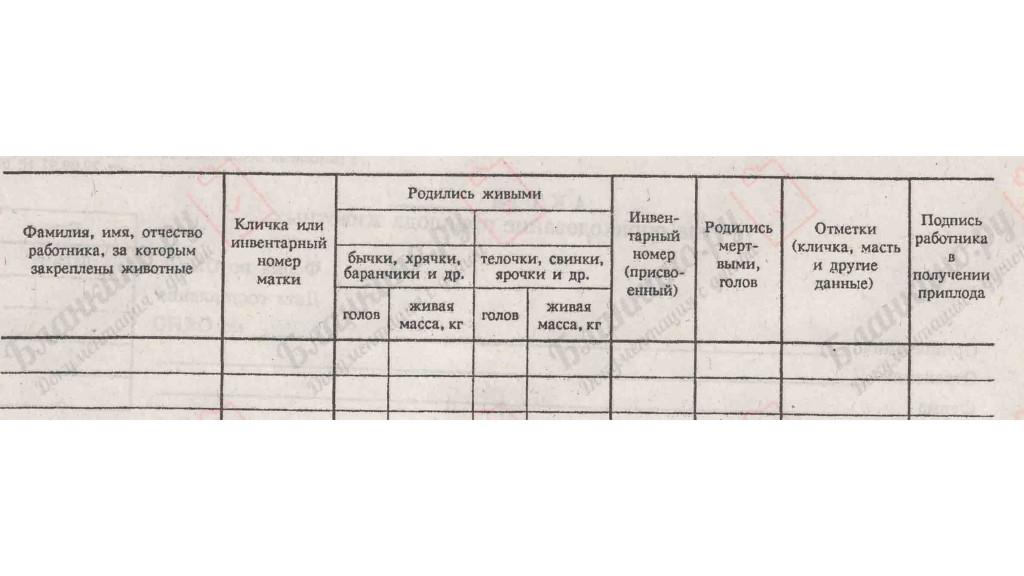 Акт на оприходование приплода животных форма сп-39