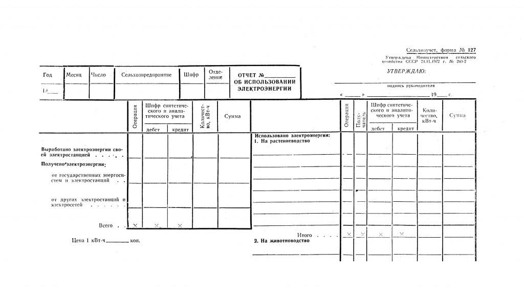 Отчет об использовании электроэнергии форма №127