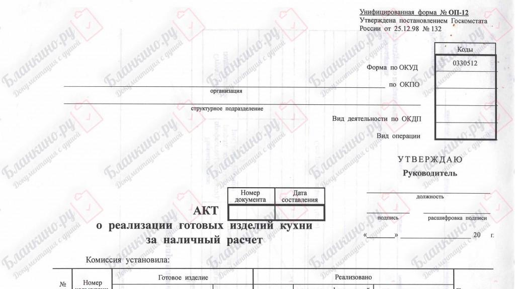 ОП-12. Акт о реализации готовых изделий кухни за наличный расчет